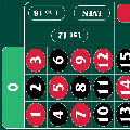 Roulette Layout '0' Left Hand 290 x 160cm Dark Green