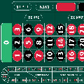 Roulette Layout '0' Left Hand 290 x 156cm Dark Green With Track